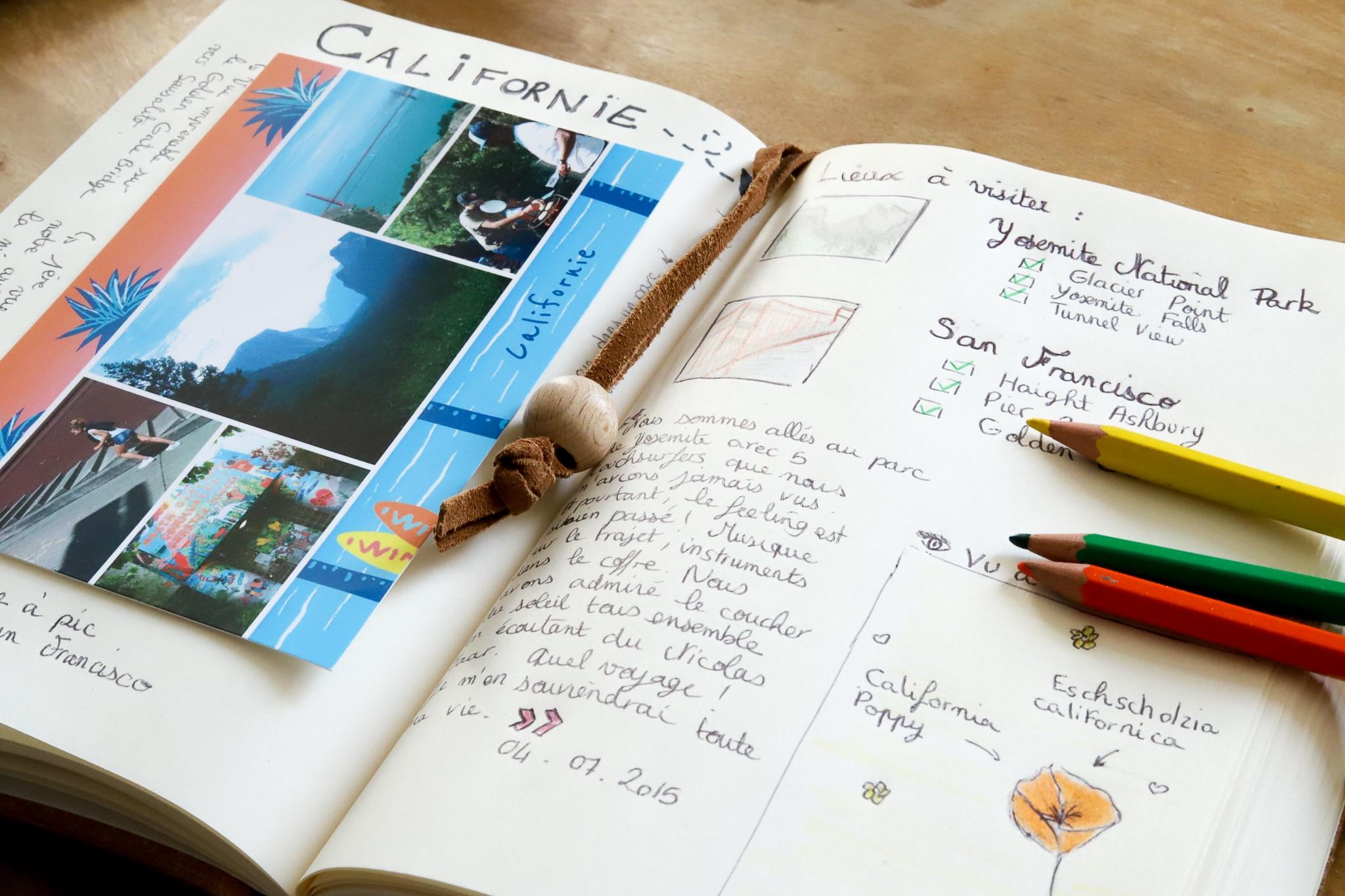 Carte de voyage avec carte postale personnalisee Fizzer