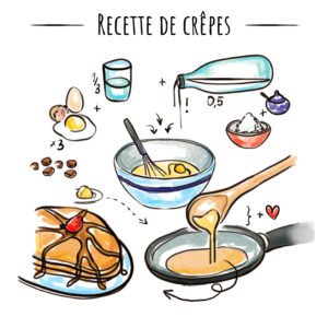 Recette de crepes illustree par Fizzer